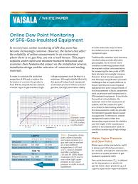 White Paper Pdf White Paper Online Dew Point Monitoring of SF24GasInsulated 1