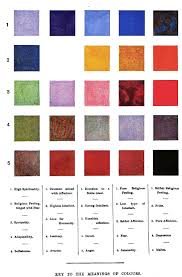 Spore Print Color Chart The Project Gutenberg Ebook Of Thought Forms By Annie Besant
