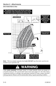 Jlg G12 55a Load Chart Warning Jlg G12 55a Operator Manual User Manual Page 84