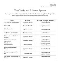 Checks And Balances Chart Answer Key The Checks And Balances System A Worksheet