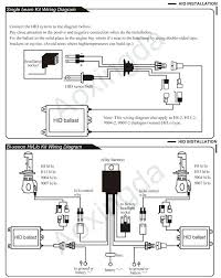 xenon hid conversion kit wiring diagram philips xenon hid conversion xenon