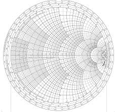 Smith Chart Hd The Smith Chart Form Smith Chart Will Smith Chart