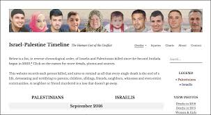 israel palestine conflict timeline new website timeline and details of every palestinian and israeli death