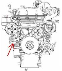 2002 2009 chevrolet trailblazer l6 4 2l serpentine belt diagram 2002 2009 chevrolet trailblazer l6 4 2l serpentine