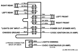 camaro fuse box wiring diagrams online