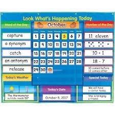 Really Good Stuff Pocket Chart Look Whats Happening Today Pocket Chart Classroom Ideas
