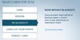Amtrak Guest Rewards Redemption Chart Amtrak Is About To Gut Its Rewards Program Again Go Revenue