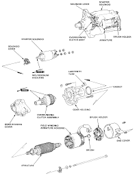 repair guides engine electrical starter autozone com 8 exploded view of mitsuba starter used on some models 1988 91 civic