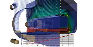 Rf Design Predicting Multipacting For Rf Design Optimization Field