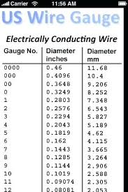 Copper Wire Thickness Chart Copper Wire Gauge Diameter Novaagri Co
