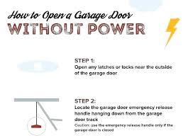 manually close garage door open