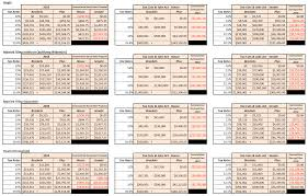 Capital Gains Tax Chart 2017 Key Differences Between Senate And House Tax Bills