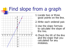 find slope from a graph locate two or three good points on the line
