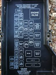 2011 ford f150 fuse box diagram air american samoa 2011 ford f150 fuse box diagram i have a 98 ram 2500 cummins engine