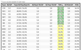 Nfl Depth Chart Cheat Sheet 2017 Nfl Fantasy Football Depth Chart Cheat Sheet For 2017 Nfl