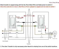 2 pole gfci breaker wiring diagram cleaver gfci breaker wiring 2 pole gfci breaker wiring diagram popular 2 pole gfci breaker wiring diagram citruscyclecenter