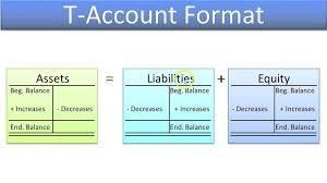 t account in accounting t account format accounting pinterest accounting
