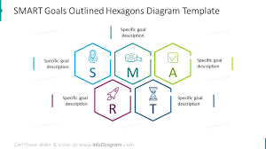 Goal Chart Template 15 Modern Smart Goal Setting Diagrams Template Presentation With Example Objectives Outline Powerpoint Graphics