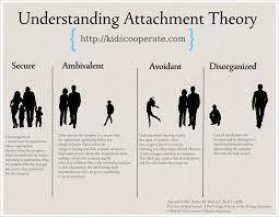 understanding attachment kids cooperate understanding attachment theory autism spectrum disorder