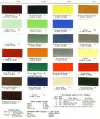 Evinrude Paint Color Chart Evinrude Paint Color Chart