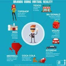 Augmented Reality Vs Virtual Reality Venn Diagram 40 Best Anibrain Interactive Images Sales Marketing Apps Video