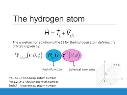 the hydrogen atom the wavefunction solution to the se for the hydrogen atom defining the orbitals