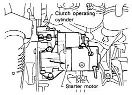 solved where is the starter located in a 1996 nissan fixya remove or disconnect the following