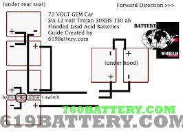electric golf cart wiring schematic images cart wiring diagram wiring diagram likewise yamaha 48 volt battery