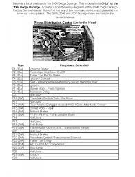 2004 ltd fuse issue 2004 dodge durango under hood fuse box diagram at 2004 Durango Fuse Box