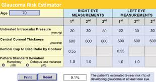 Hysteresis A Powerful Tool For Glaucoma Care