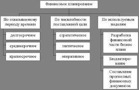 Отчет по практике в ооо газпром межрегионгаз Курсовая работа Рынок труда в Российской Федерации