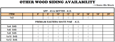 Board And Batten Dimensions Wood Siding Boards Rigidply Rafters Inc