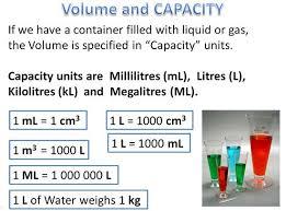 Volume And Capacity Chart Metric Conversion Eight Volume Capacity Converting