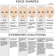 drawn makeup face shape 7