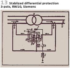 pac world magazine introduction to the history of differential the usage of differential protection for lines is not very common in one of the reasons is the need for an additional wire beside the line and
