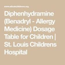 Q Dryl 12 5 Mg 5ml Liquid Dosage Chart 11 Best Childrens Allergy Asthma Books Cds Dvds Images