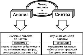 Методы экономического исследования  img25 6