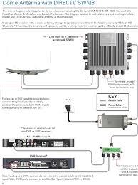 swm 5 diagrams wiring diagram libraries best of directv wiring diagram swm directv swm diagrams and 5