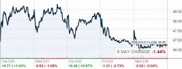 Aa Stock Quote Cool Quotes Aa Stock Quote Google