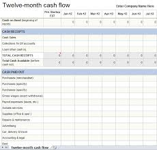 12 Month Cash Flow 12 Month Cash Flow Statement Template Cash Flow Statement