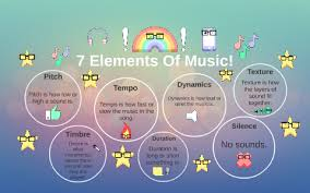 What are the 9 elements of music? 7 Elements Of Music By Kate Woodvine
