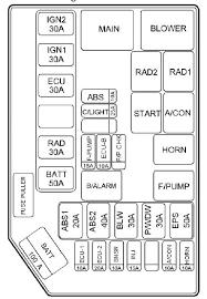 hyundai getz fuse box hyundai wirning diagrams 2009 hyundai sonata fuse diagram at 2006 Hyundai Sonata Fuse Box