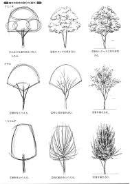 パッと描けたらカッコいい手描きパーステクニック樹木編