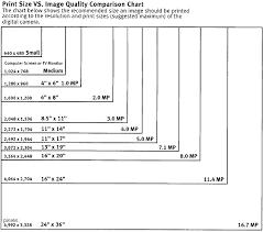 Digital Camera Resolution Chart Print Vs Image Quality