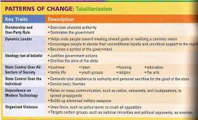 totalitarianism essay 1984 totalitarianism essay we provide reliable homework writing and