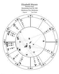 Elizabeth Warren Natal Chart Mountain Astrologer Magazine Learn Astrology Read