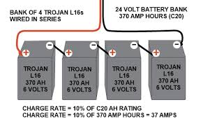 12v battery bank wiring diagram how to hook up batteries in series how to hook up batteries in series and parallel at Battery Bank Wiring Diagram