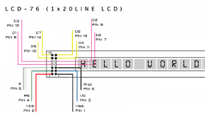 wiring diagram for ps2 tractor repair wiring diagram 4 pin trailer wiring colors moreover sony ps3 fan wiring diagram in addition dreamcast controller usb