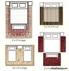 bedroom rug size living room sizes area rugs for bedrooms guide ideas