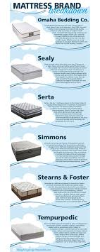 mattress brands. Here Are Six Of The Best Mattress Brands To Look For When You Shop A T